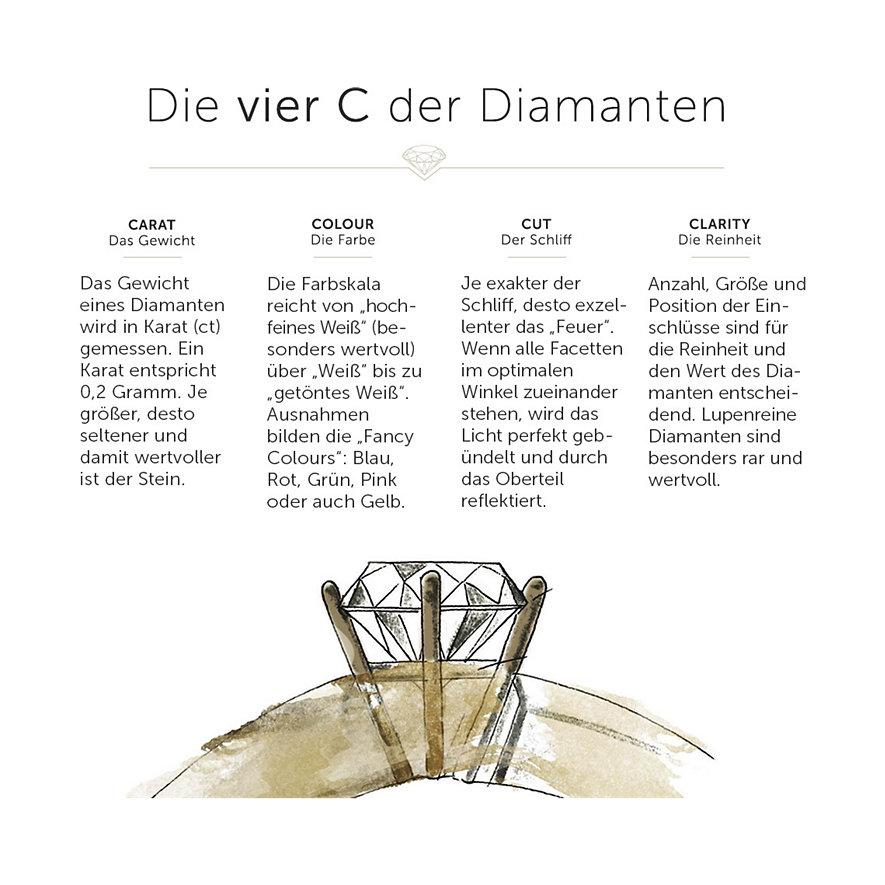 CHRIST Diamonds Kette 86501740