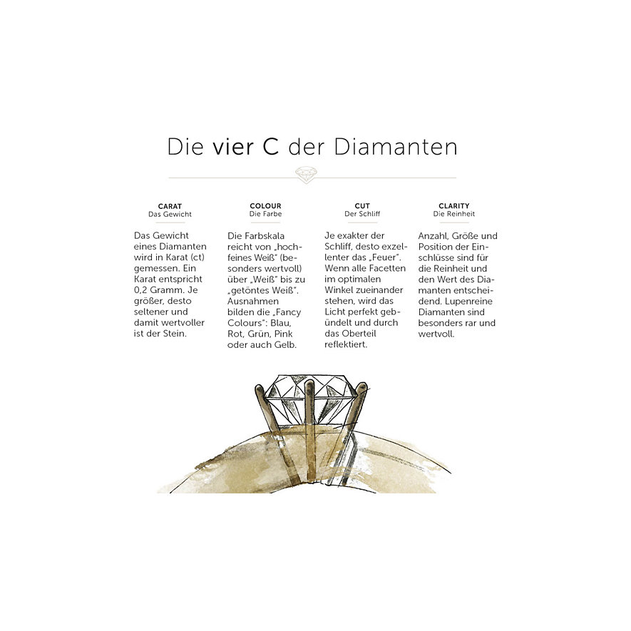 CHRIST Diamonds Damenring 87024954