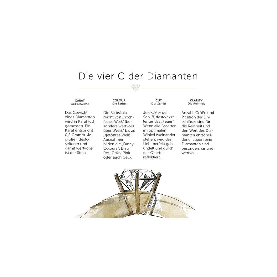 CHRIST Diamonds Damenring Christ Solitaire 87002632