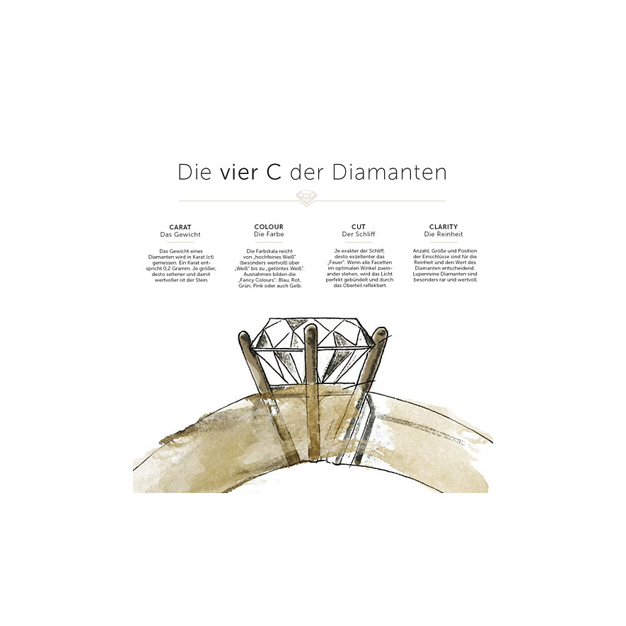 CHRIST Solitaire Damenring 84822558
